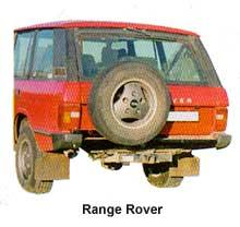 Range Rover and Landrover Spare Wheel Carriers