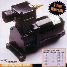 Thomas Bullet - 12V Air Compressor